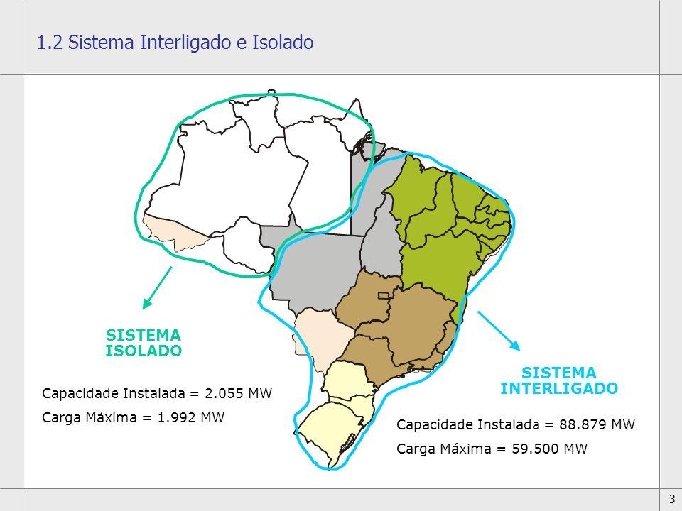 4 1.3 Capacidade Instalada Atual CAPACIDADE INSTALADA 90.934 MW HIDROTÉRMICAOUTRAS CARVÃO 1.418 MW (1,6%) GÁS NATURAL 6.926 MW (7,6%) ÓLEO 4.121 MW (4,5%) NUCLEAR 2.007 MW (2,2%) 74.284 MW (81,7%) 2.178 MW (2,4%) Sistema muito dependente das condições hidrológicas