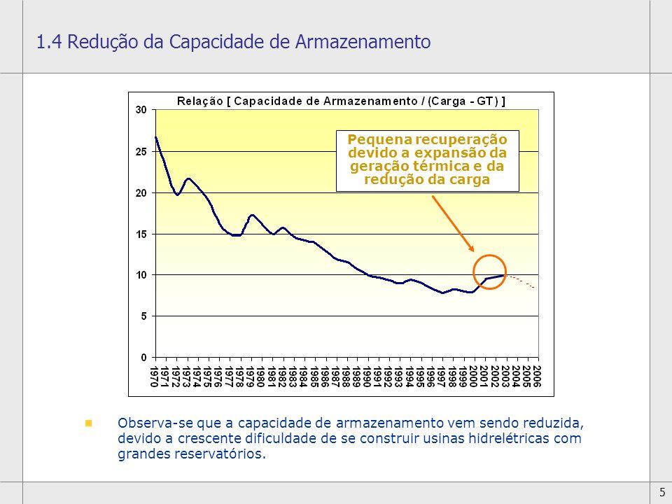 16 5.A Geração Térmica no Novo Modelo Leilões (A-5) Prevalecem as gerações hidráulicas Leilões (A-3) Teoricamente, deveriam prevalecer as gerações térmicas devido ao tempo de construção Atualmente, isto não ocorre devido a sobra de energia em 2008 Geração térmica no sistema brasileiro, não deveria concorrer em leilões de Energia Assegurada, por ser um produto diferenciado ( Segurança Energética )