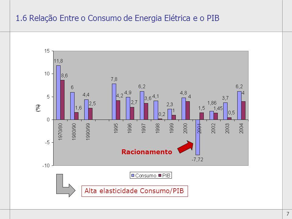 18 Regulamentações Específicas para Viabilizar o Montante Ótimo Estabelecer leilões específicos de geração térmica para os montantes pré estabelecidos: 3.000 MW Montante de geração térmica necessária para Segurança Energética Exemplo: 2.000 MW 900 MW 100 MW Leilão específico Gás Natural Leilão específico Carvão Leilão específico Biomassa Estratégia Energética Adotada: Segurança Eletro-Energética Desenvolvimento de indústrias/combustíveis regionais Desenvolvimento de FAEs