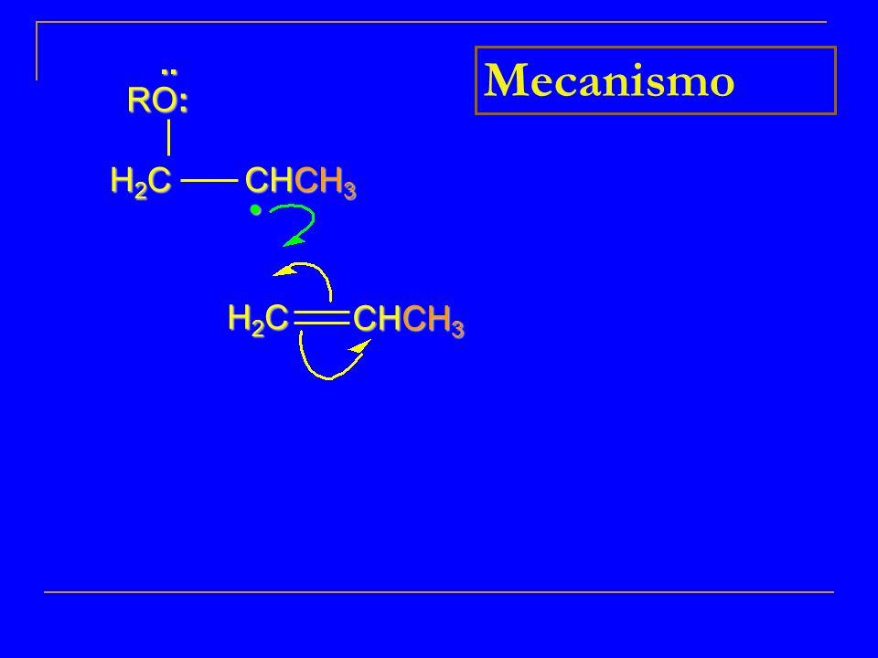 H2CH2CH2CH2C CHCH 3.. RO: Mecanismo CHCH 3 H2CH2CH2CH2C