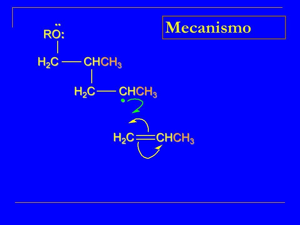 H2CH2CH2CH2C CHCH 3 H2CH2CH2CH2C.. RO: Mecanismo CHCH 3 H2CH2CH2CH2C