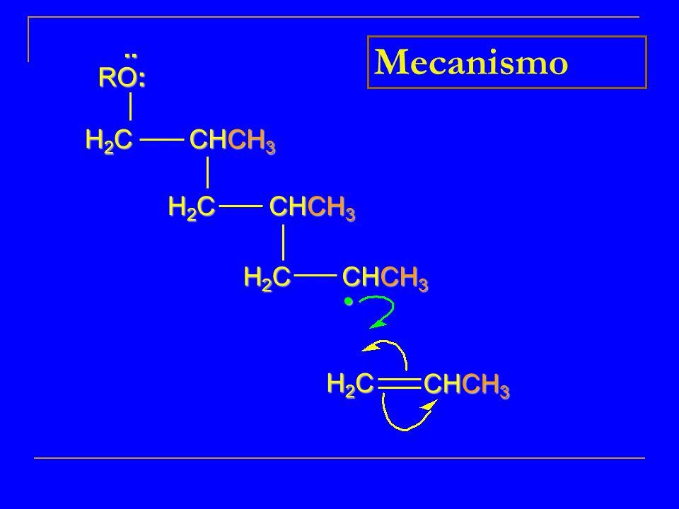 H2CH2CH2CH2C CHCH 3 H2CH2CH2CH2C H2CH2CH2CH2C.. RO: Mecanismo CHCH 3 H2CH2CH2CH2C