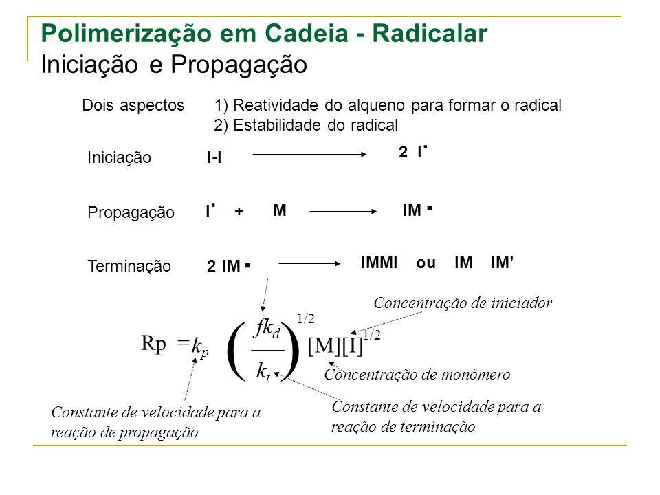 Polimerização em Cadeia - Radicalar Iniciação e Propagação Dois aspectos 1) Reatividade do alqueno para formar o radical 2) Estabilidade do radical In