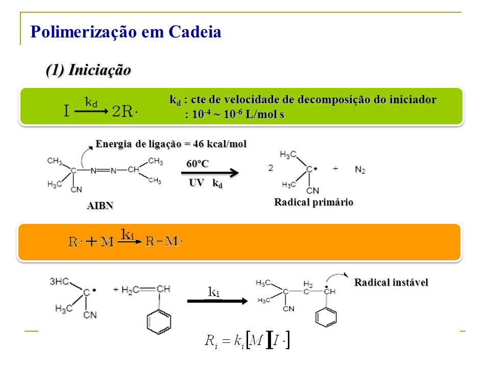 (1) Iniciação k d : cte de velocidade de decomposição do i k d : cte de velocidade de decomposição do iniciador : 10 -4 ~ 10 -6 L/mol s : 10 -4 ~ 10 -