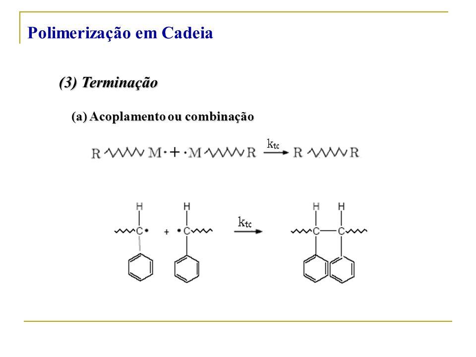(3) Terminação (a) Acoplamento ou combinação Polimerização em Cadeia