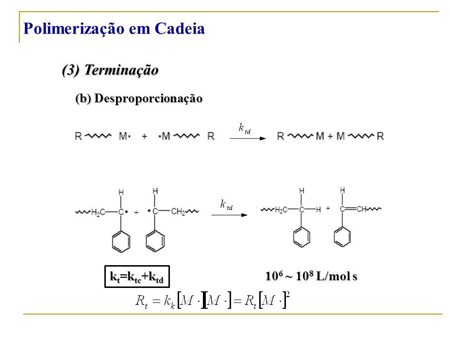 (b) Desproporcionação k t =k tc +k td 10 6 ~ 10 8 L/mol s (3) Terminação Polimerização em Cadeia