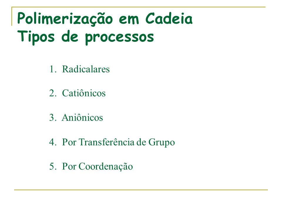 Polimerização em Cadeia Tipos de processos 1. Radicalares 2. Catiônicos 3. Aniônicos 4. Por Transferência de Grupo 5. Por Coordenação