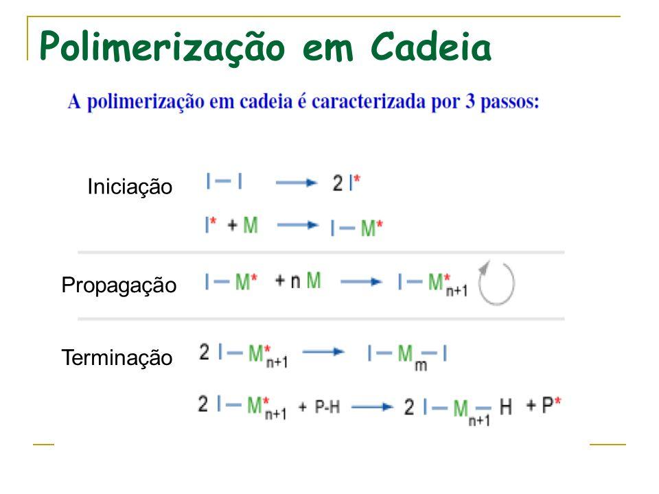 Comparação entre Processos Radicalares e Iônicos Polimerização em Cadeia