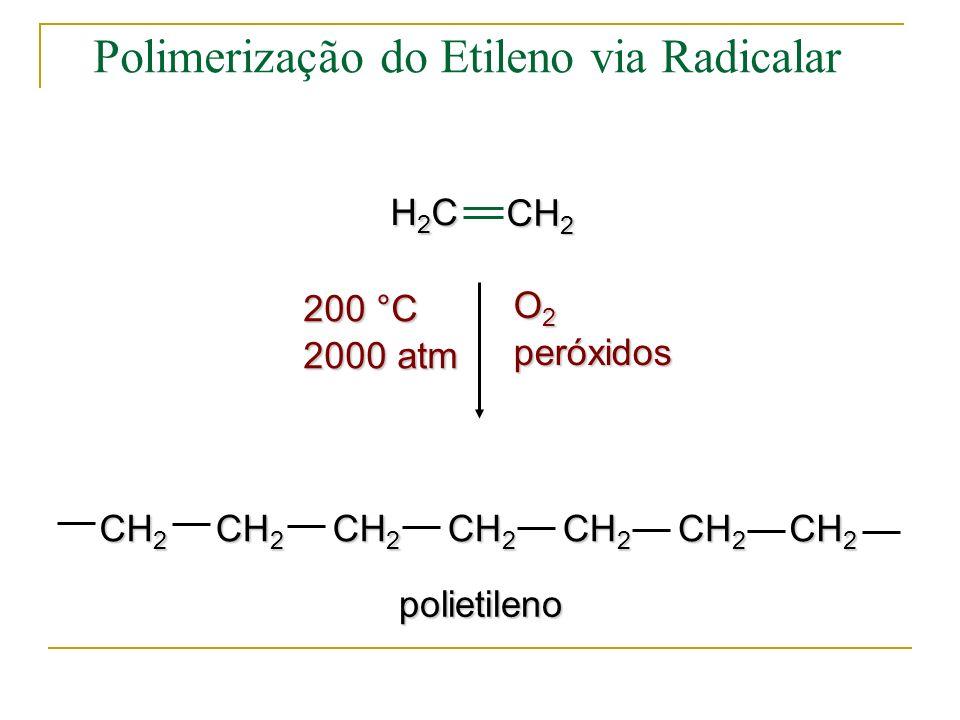 (1) Iniciação k d : cte de velocidade de decomposição do i k d : cte de velocidade de decomposição do iniciador : 10 -4 ~ 10 -6 L/mol s : 10 -4 ~ 10 -6 L/mol s Radical instável Polimerização em Cadeia 60ºC UV k d Radical primário AIBN Energia de ligação = 46 kcal/mol