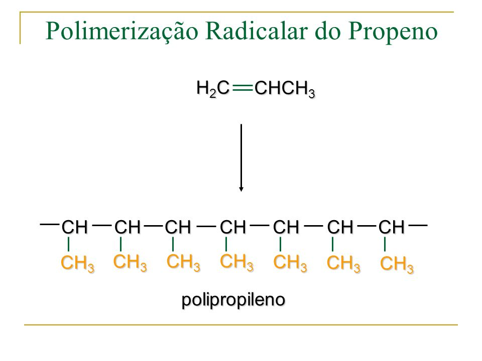 Inhibitor When Y take part in chain opening reaction, polymer moves from one site to another.