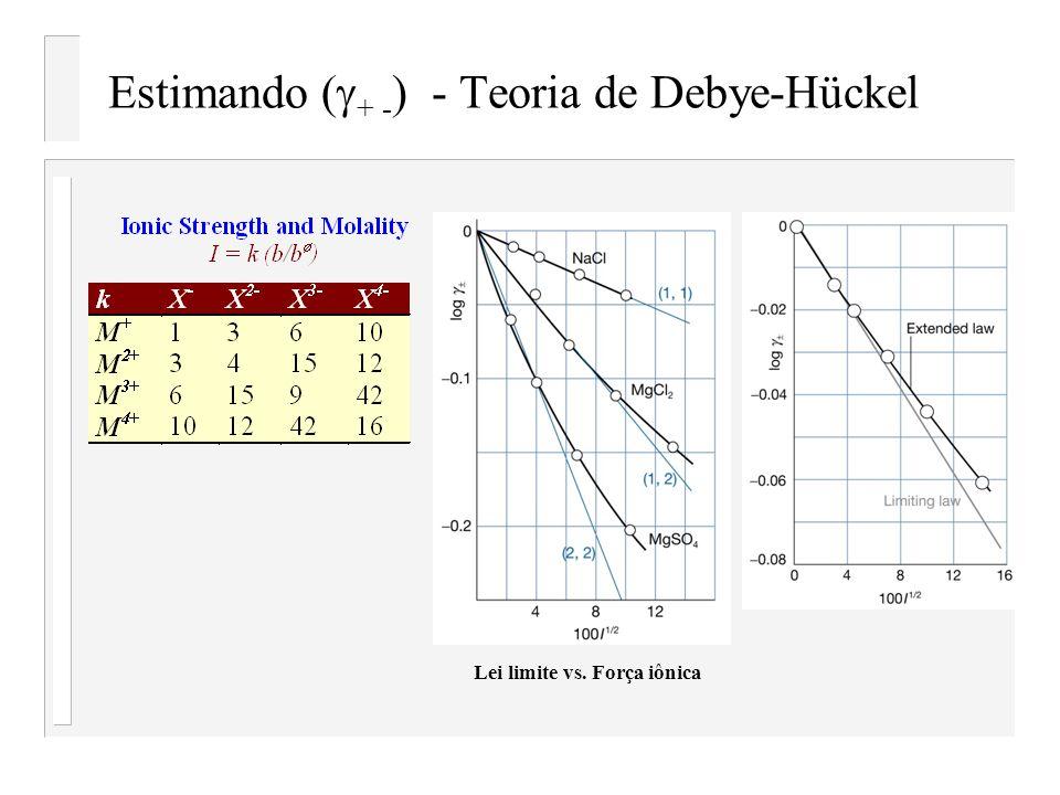 Estimando ( + - ) - Teoria de Debye-Hückel Lei limite vs. Força iônica