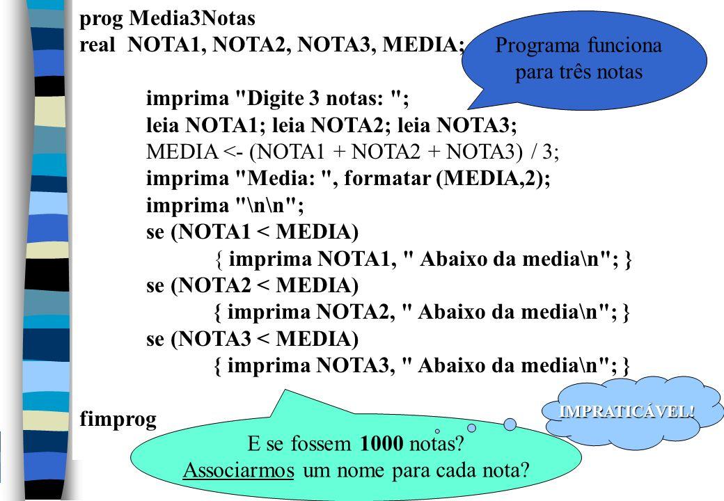 prog Media3Notas real NOTA1, NOTA2, NOTA3, MEDIA; imprima Digite 3 notas: ; leia NOTA1; leia NOTA2; leia NOTA3; MEDIA <- (NOTA1 + NOTA2 + NOTA3) / 3; imprima Media: , formatar (MEDIA,2); imprima \n\n ; se (NOTA1 < MEDIA) { imprima NOTA1, Abaixo da media\n ; } se (NOTA2 < MEDIA) { imprima NOTA2, Abaixo da media\n ; } se (NOTA3 < MEDIA) { imprima NOTA3, Abaixo da media\n ; } fimprog Programa funciona para três notas E se fossem 1000 notas.