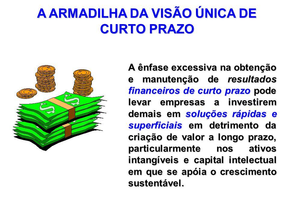 A ARMADILHA DA VISÃO ÚNICA DE CURTO PRAZO A ênfase excessiva na obtenção e manutenção de resultados financeiros de curto prazo pode levar empresas a i