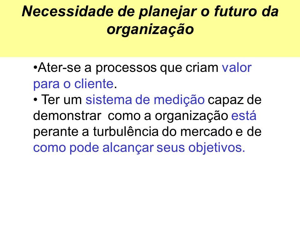 Necessidade de planejar o futuro da organização Ater-se a processos que criam valor para o cliente. Ter um sistema de medição capaz de demonstrar como