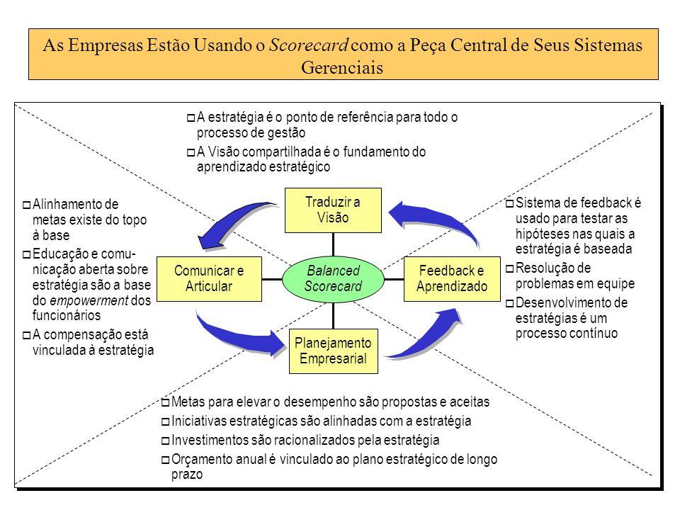 As Empresas Estão Usando o Scorecard como a Peça Central de Seus Sistemas Gerenciais o A estratégia é o ponto de referência para todo o processo de ge