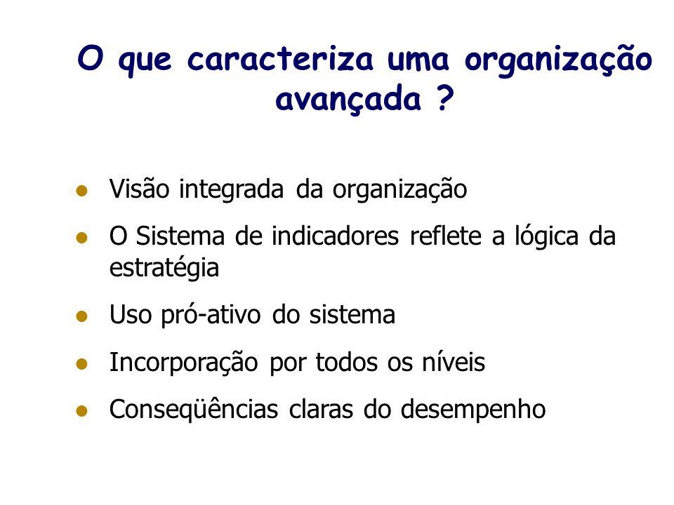 O que caracteriza uma organização avançada ? l Visão integrada da organização l O Sistema de indicadores reflete a lógica da estratégia l Uso pró-ativ