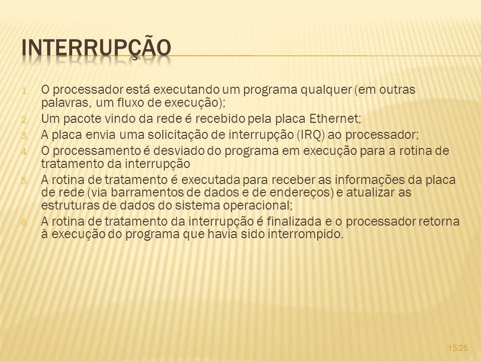 1. O processador está executando um programa qualquer (em outras palavras, um fluxo de execução); 2. Um pacote vindo da rede é recebido pela placa Eth