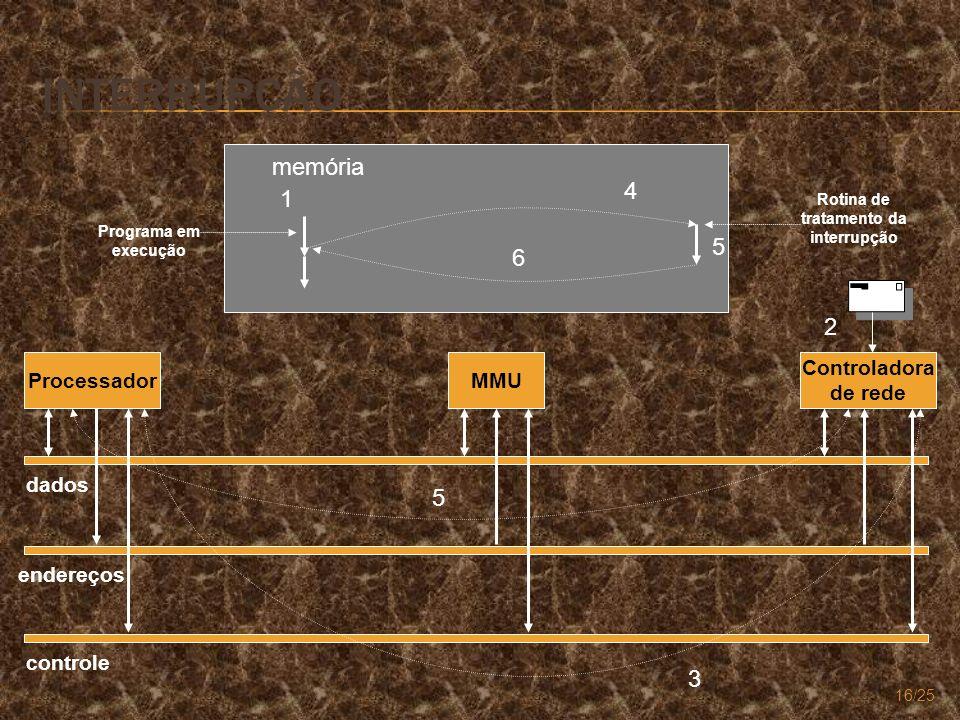 16/25 controle endereços dados ProcessadorMMU Controladora de rede Programa em execução memória 1 Rotina de tratamento da interrupção 4 6 2 5 5 3