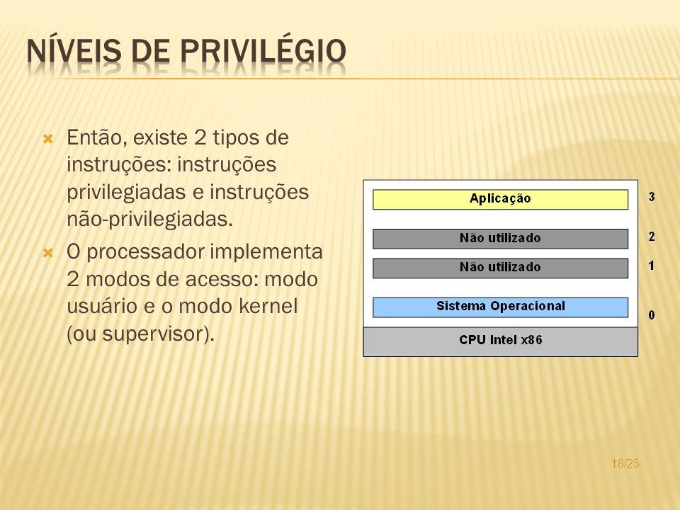 Então, existe 2 tipos de instruções: instruções privilegiadas e instruções não-privilegiadas. O processador implementa 2 modos de acesso: modo usuário
