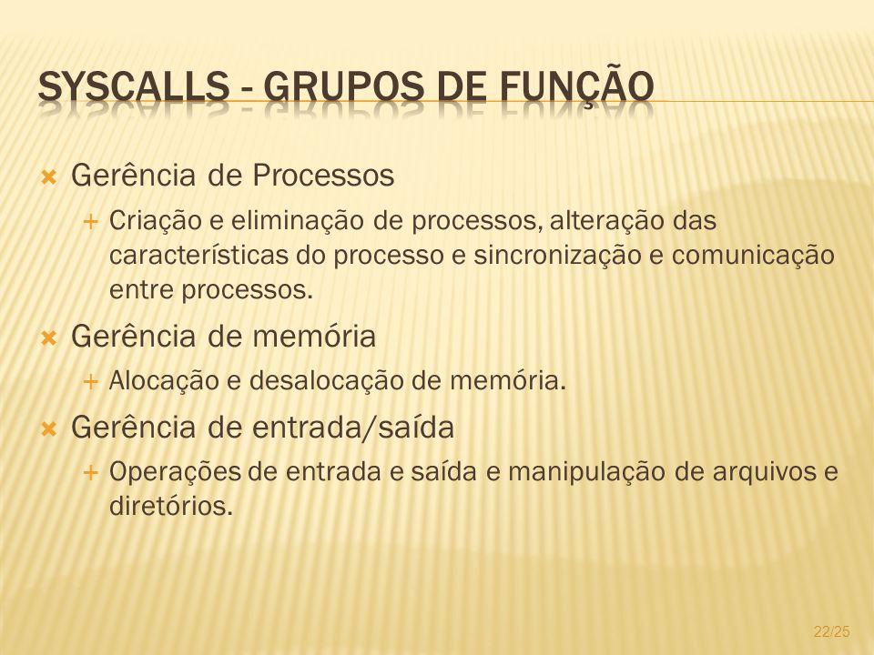 Gerência de Processos Criação e eliminação de processos, alteração das características do processo e sincronização e comunicação entre processos. Gerê