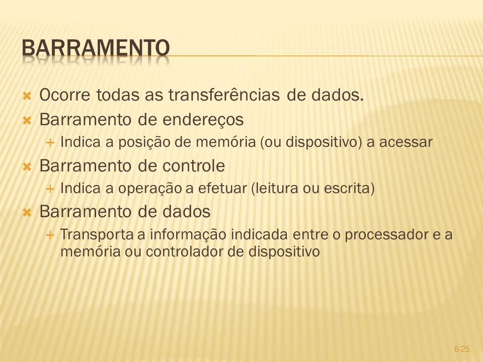 Ocorre todas as transferências de dados. Barramento de endereços Indica a posição de memória (ou dispositivo) a acessar Barramento de controle Indica
