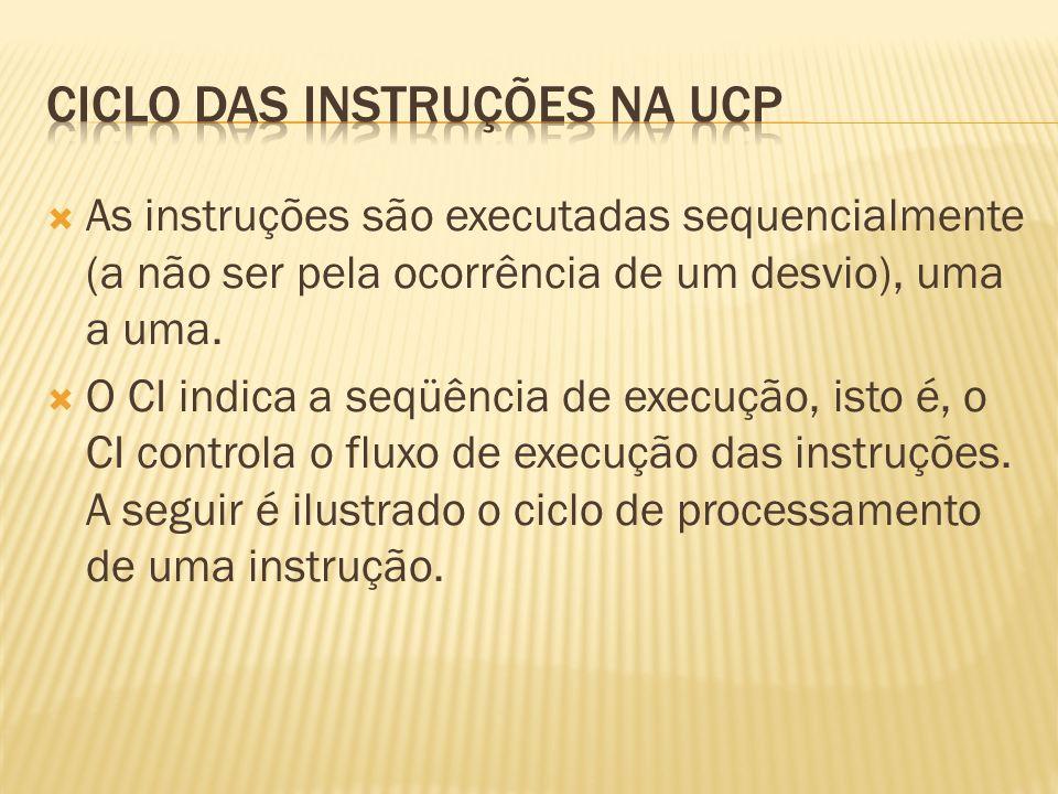 As instruções são executadas sequencialmente (a não ser pela ocorrência de um desvio), uma a uma. O CI indica a seqüência de execução, isto é, o CI co