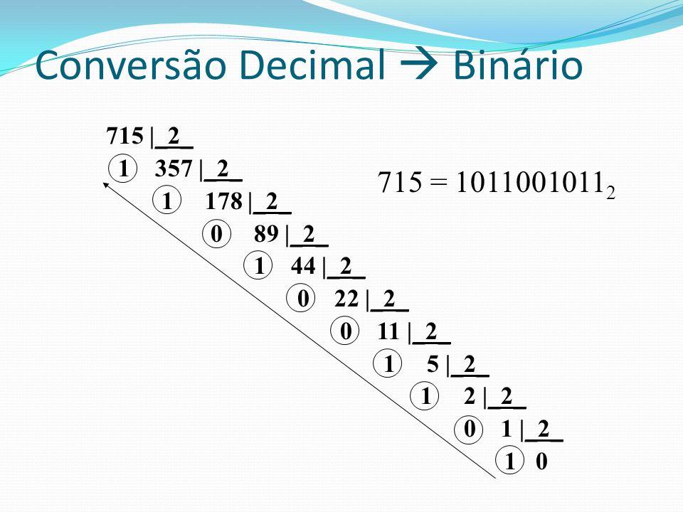 715 |_2_ 1 357 |_2_ 1 178 |_2_ 0 89 |_2_ 1 44 |_2_ 0 22 |_2_ 0 11 |_2_ 1 5 |_2_ 1 2 |_2_ 0 1 |_2_ 1 0 715 = 1011001011 2 Conversão Decimal Binário