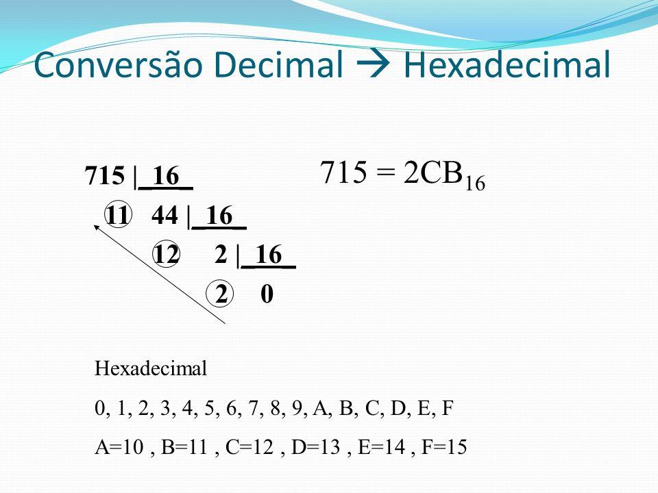 715 |_16_ 11 44 |_16_ 12 2 |_16_ 2 0 715 = 2CB 16 Hexadecimal 0, 1, 2, 3, 4, 5, 6, 7, 8, 9, A, B, C, D, E, F A=10, B=11, C=12, D=13, E=14, F=15 Conversão Decimal Hexadecimal
