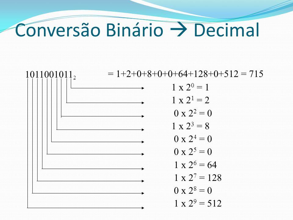 1011001011 2 1 x 2 0 = 1 1 x 2 1 = 2 0 x 2 2 = 0 1 x 2 3 = 8 0 x 2 4 = 0 0 x 2 5 = 0 1 x 2 6 = 64 1 x 2 7 = 128 0 x 2 8 = 0 1 x 2 9 = 512 = 1+2+0+8+0+0+64+128+0+512 = 715 Conversão Binário Decimal