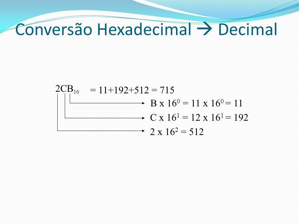 2CB 16 B x 16 0 = 11 x 16 0 = 11 C x 16 1 = 12 x 16 1 = 192 2 x 16 2 = 512 = 11+192+512 = 715 Conversão Hexadecimal Decimal