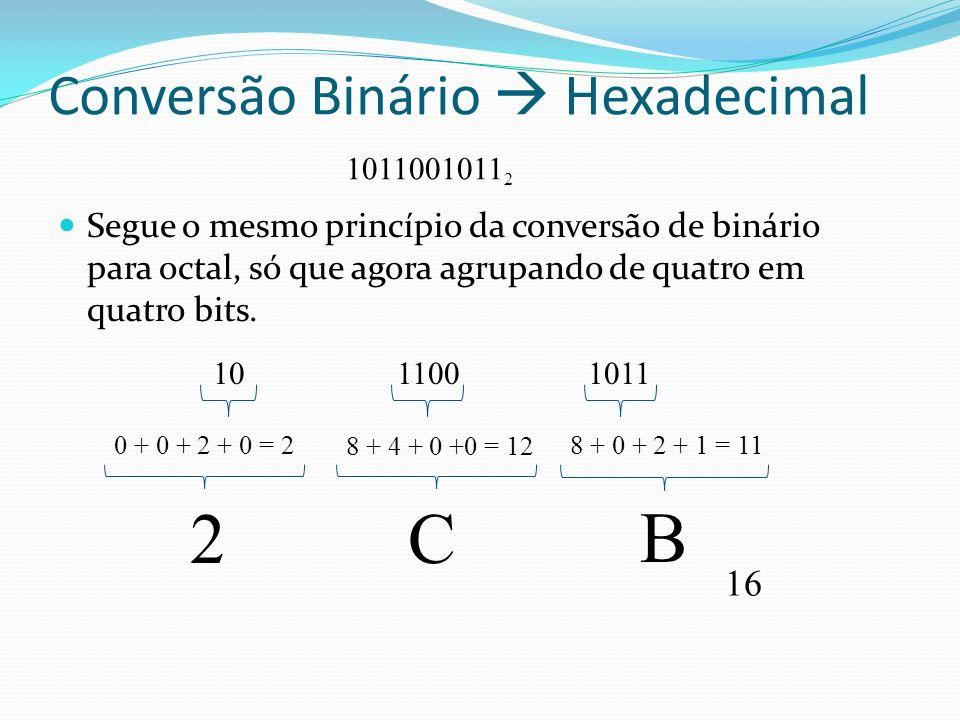 Conversão Binário Hexadecimal Segue o mesmo princípio da conversão de binário para octal, só que agora agrupando de quatro em quatro bits.