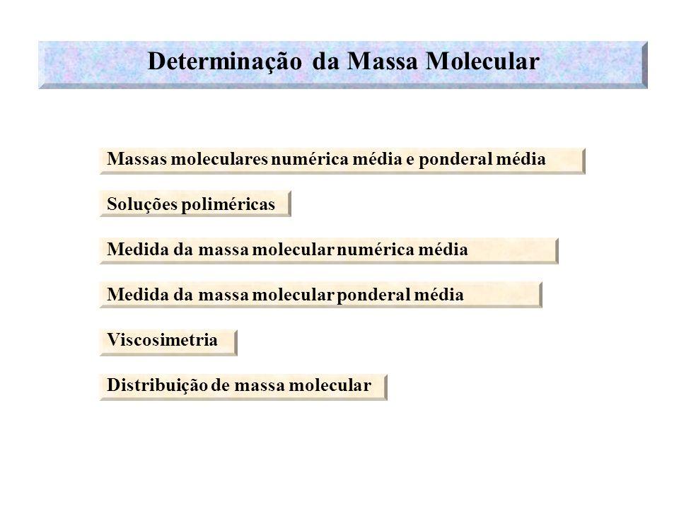 Determinação da Massa Molecular Massas moleculares numérica média e ponderal média Soluções poliméricas Medida da massa molecular numérica média Medid