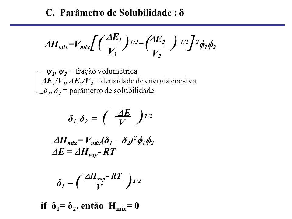 C. Parâmetro de Solubilidade : δ H mix =V mix [( ) 1/2 -( ) 1/2 ] 2 1 2 ψ 1, ψ 2 = fração volumétrica ΔE 1 /V 1, ΔE 2 /V 2 = densidade de energia coes