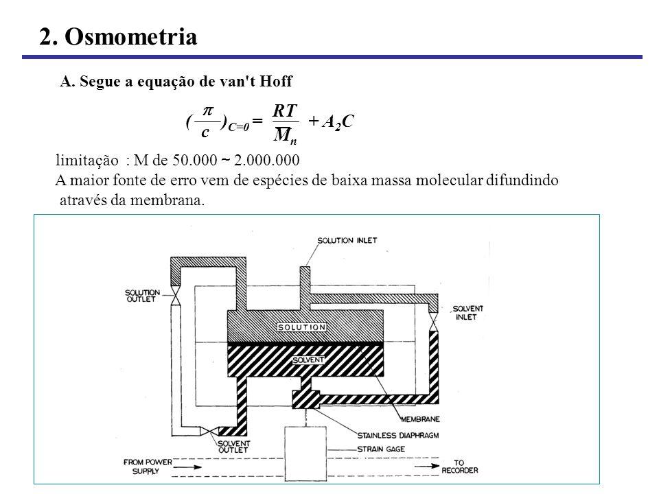 2. Osmometria A. Segue a equação de van't Hoff limitação : M de 50.000 2.000.000 A maior fonte de erro vem de espécies de baixa massa molecular difund