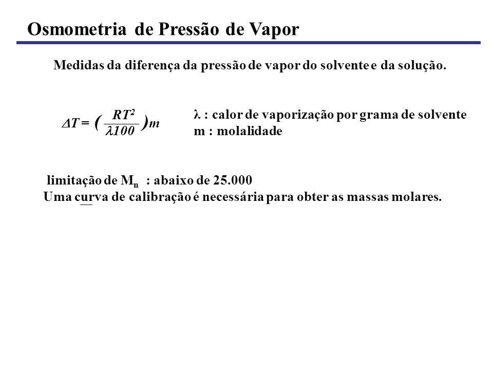 Osmometria de Pressão de Vapor Medidas da diferença da pressão de vapor do solvente e da solução. λ : calor de vaporização por grama de solvente m : m