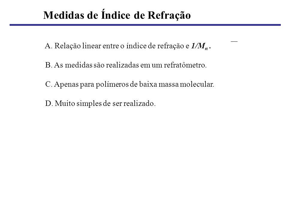 Medidas de Índice de Refração A. Relação linear entre o índice de refração e 1/M n. B. As medidas são realizadas em um refratômetro. C. Apenas para po