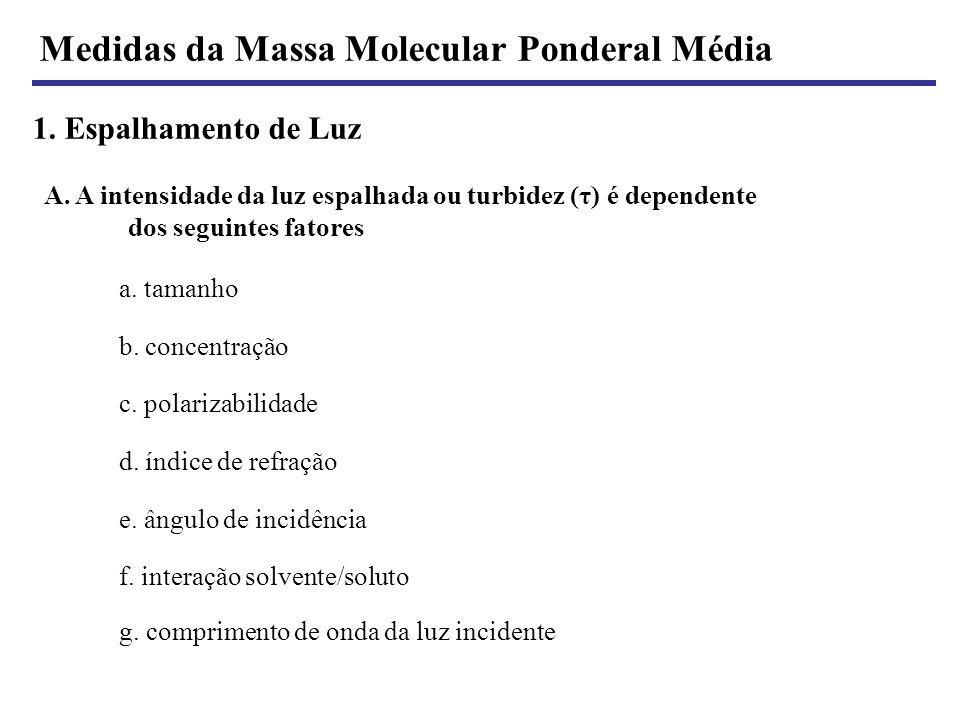 Medidas da Massa Molecular Ponderal Média 1. Espalhamento de Luz A. A intensidade da luz espalhada ou turbidez (τ) é dependente dos seguintes fatores