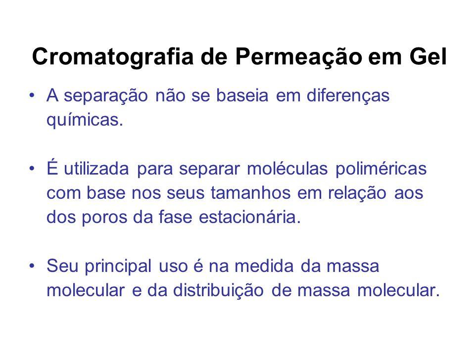 Cromatografia de Permeação em Gel A separação não se baseia em diferenças químicas. É utilizada para separar moléculas poliméricas com base nos seus t
