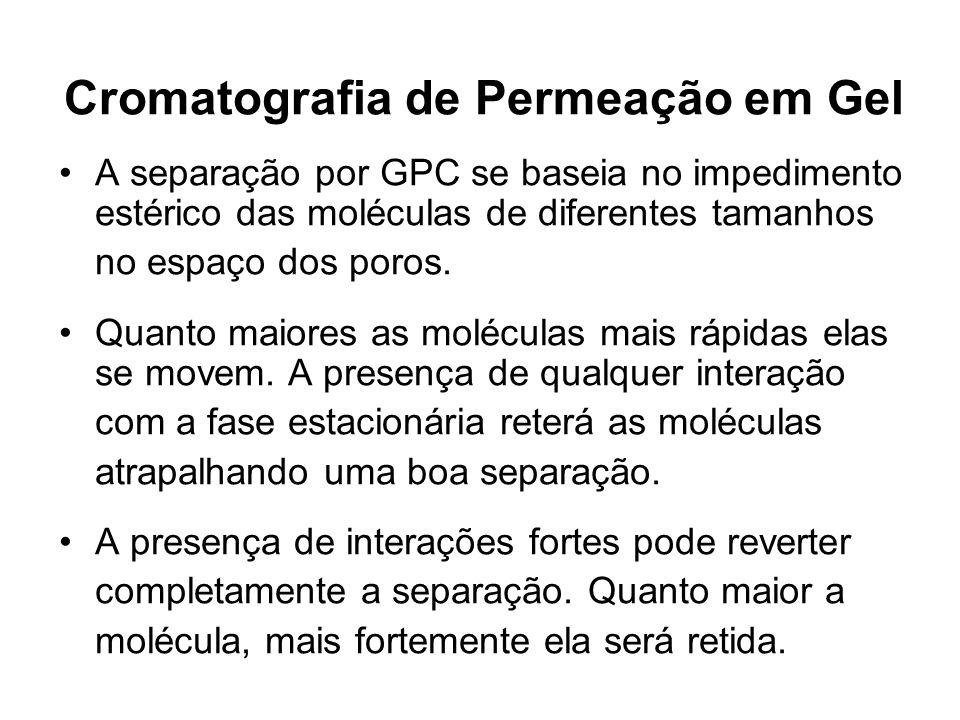 Cromatografia de Permeação em Gel A separação por GPC se baseia no impedimento estérico das moléculas de diferentes tamanhos no espaço dos poros. Quan