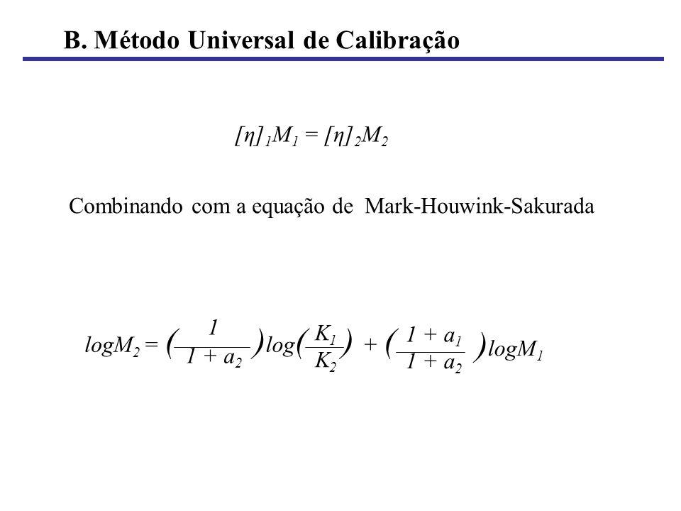 B. Método Universal de Calibração Combinando com a equação de Mark-Houwink-Sakurada [η] 1 M 1 = [η] 2 M 2 logM 2 = ( 1 + a 2 1 ) log ( K2 K2 K 1 ) + (