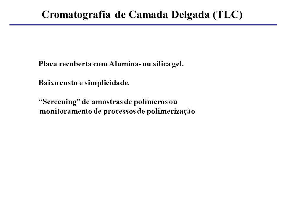 Cromatografia de Camada Delgada (TLC) Placa recoberta com Alumina- ou silica gel. Baixo custo e simplicidade. Screening de amostras de polímeros ou mo
