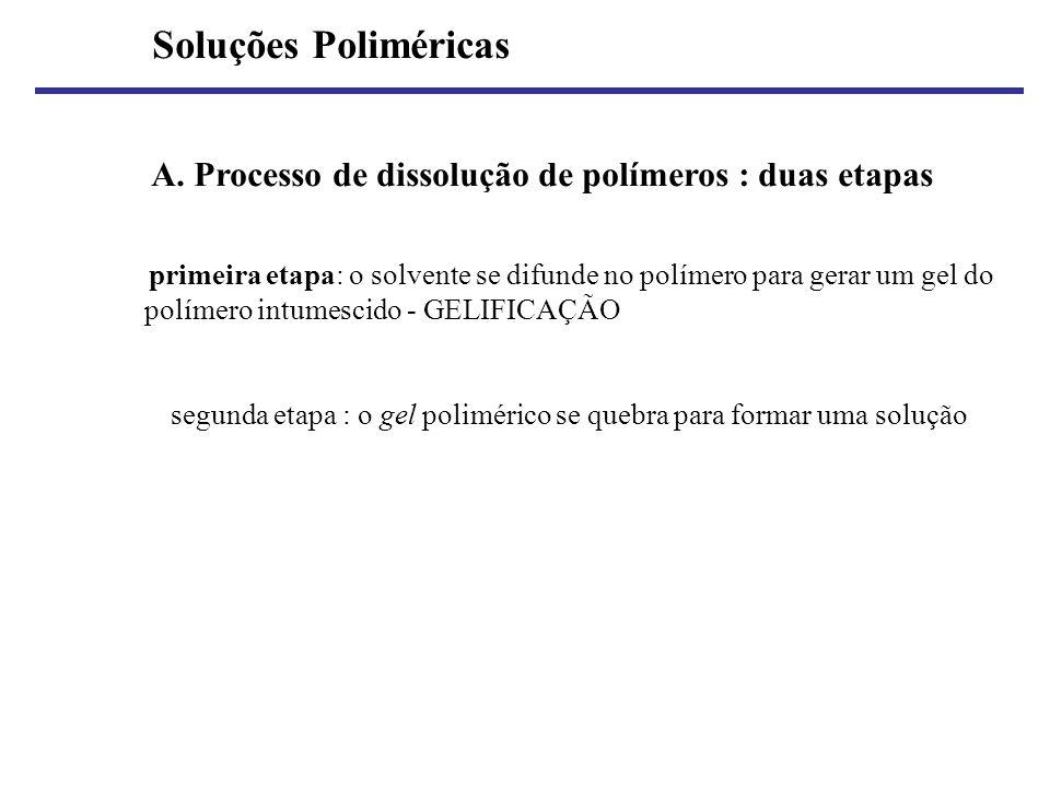 Soluções Poliméricas A. Processo de dissolução de polímeros : duas etapas primeira etapa: o solvente se difunde no polímero para gerar um gel do polím