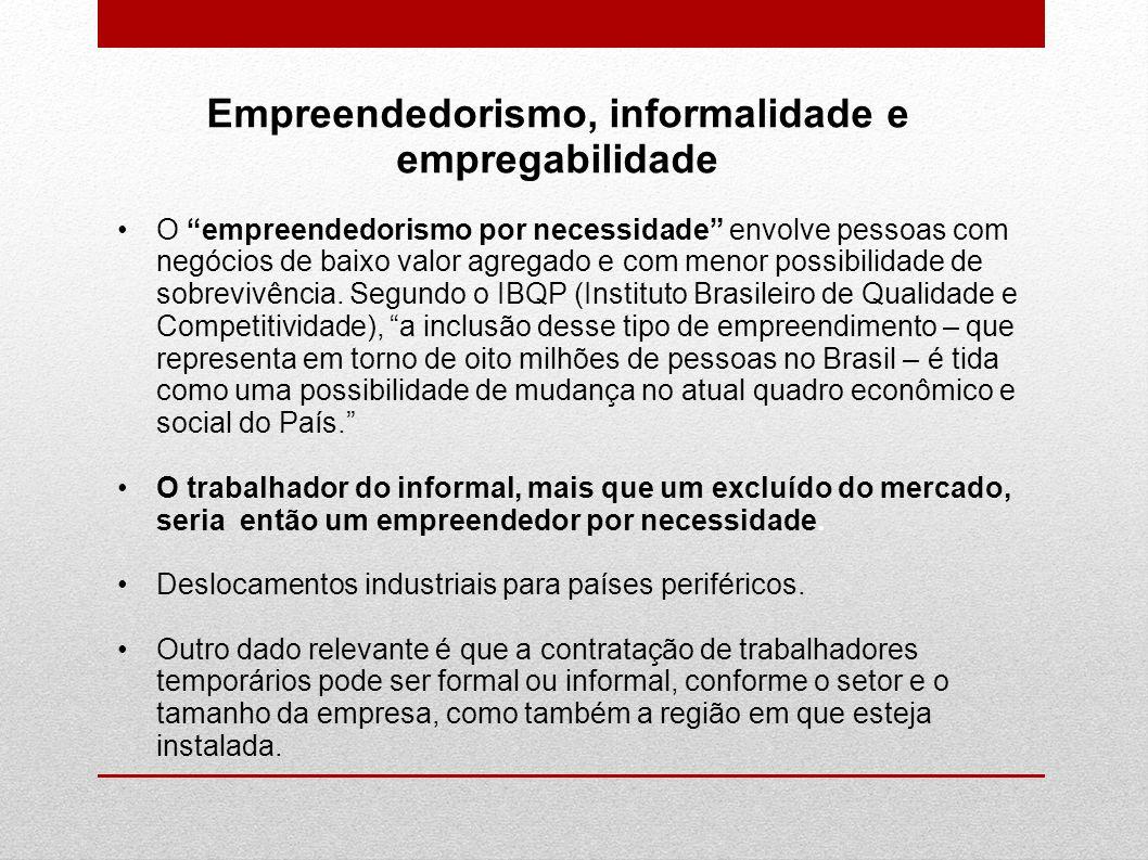 Empreendedorismo, informalidade e empregabilidade O empreendedorismo por necessidade envolve pessoas com negócios de baixo valor agregado e com menor