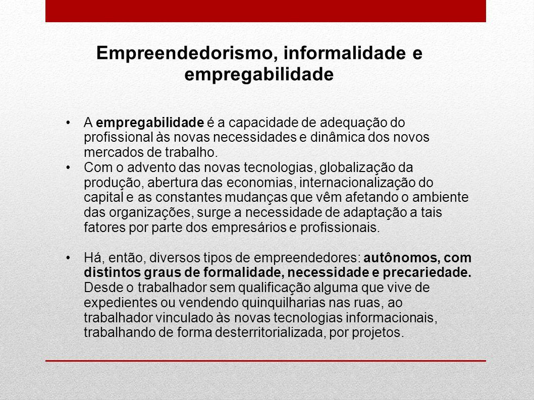 Empreendedorismo, informalidade e empregabilidade A empregabilidade é a capacidade de adequação do profissional às novas necessidades e dinâmica dos n