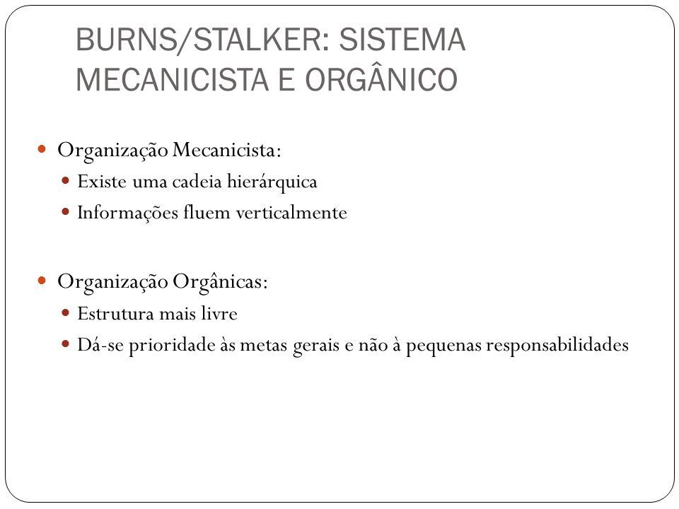 BURNS/STALKER: SISTEMA MECANICISTA E ORGÂNICO Organização Mecanicista: Existe uma cadeia hierárquica Informações fluem verticalmente Organização Orgân