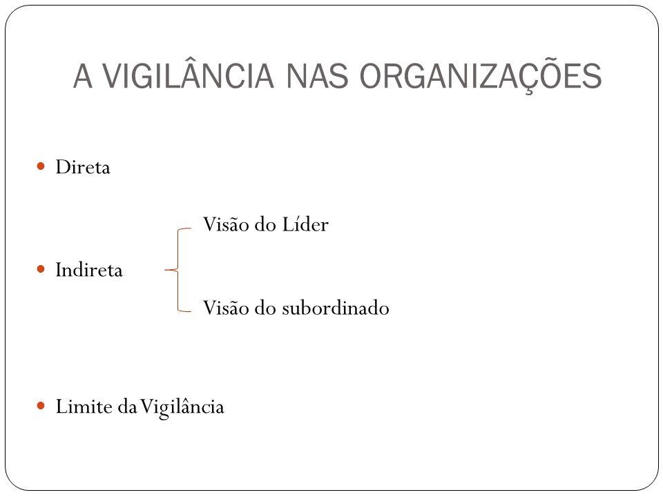 A VIGILÂNCIA NAS ORGANIZAÇÕES Direta Indireta Limite da Vigilância Visão do Líder Visão do subordinado
