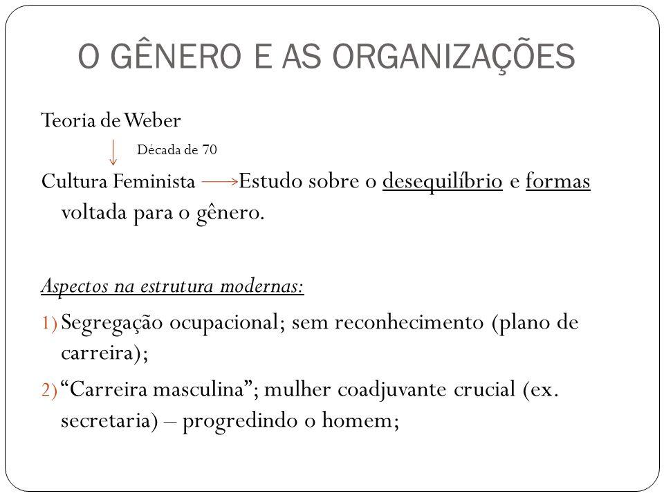 O GÊNERO E AS ORGANIZAÇÕES Teoria de Weber Década de 70 Cultura Feminista Estudo sobre o desequilíbrio e formas voltada para o gênero. Aspectos na est