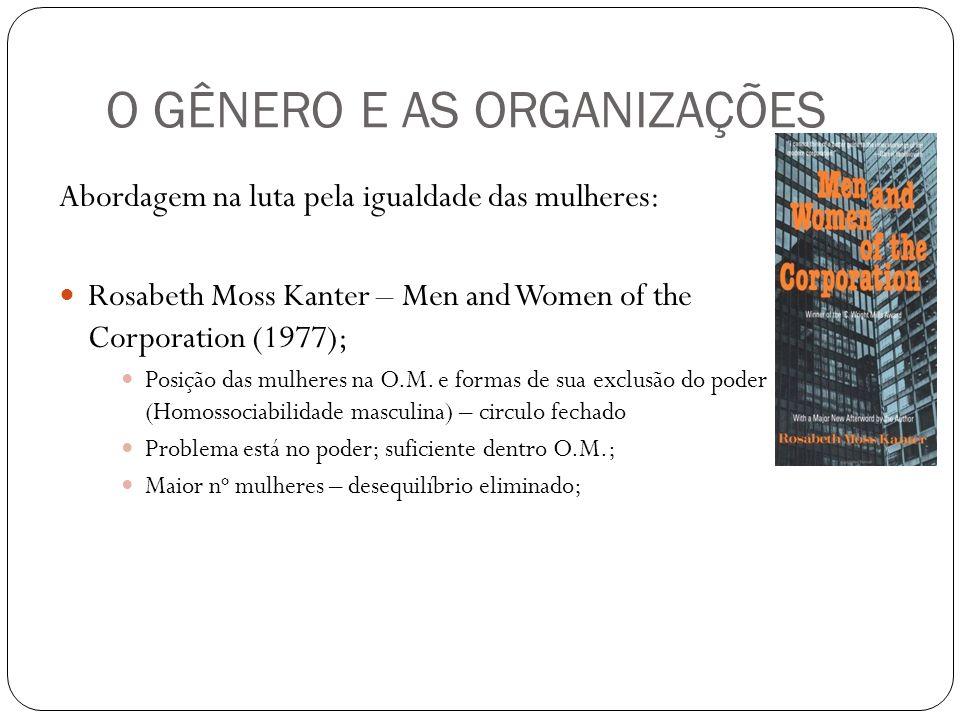 O GÊNERO E AS ORGANIZAÇÕES Abordagem na luta pela igualdade das mulheres: Rosabeth Moss Kanter – Men and Women of the Corporation (1977); Posição das