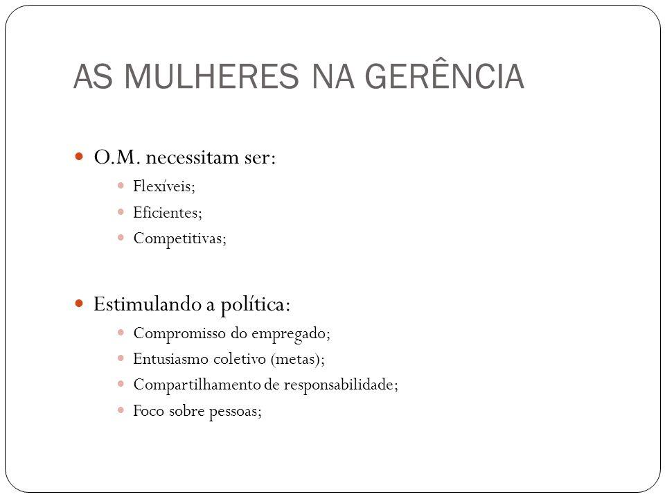 AS MULHERES NA GERÊNCIA O.M. necessitam ser: Flexíveis; Eficientes; Competitivas; Estimulando a política: Compromisso do empregado; Entusiasmo coletiv