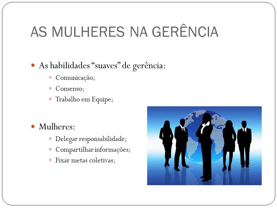 AS MULHERES NA GERÊNCIA As habilidades suaves de gerência: Comunicação; Consenso; Trabalho em Equipe; Mulheres: Delegar responsabilidade; Compartilhar